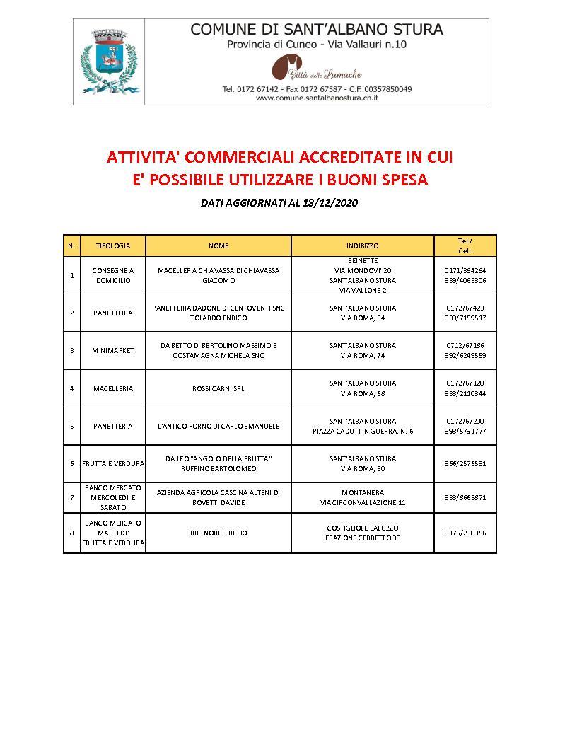 Elenco esercenti aderenti al 18/12/2020